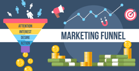 marketing funnels, it starts with the top-funnel with the leads
