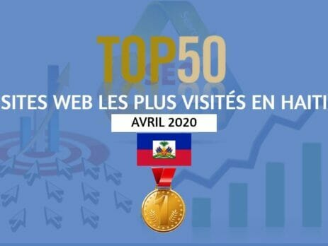 Top 50 Sites Web les plus visités en Haïti